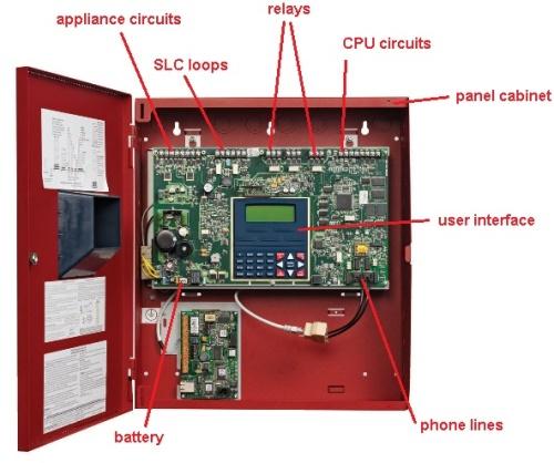fire alarm materi pengenalan a rh amru1 wordpress com Fire Alarm Wiring Diagram PDF Fire Lite Alarm Systems